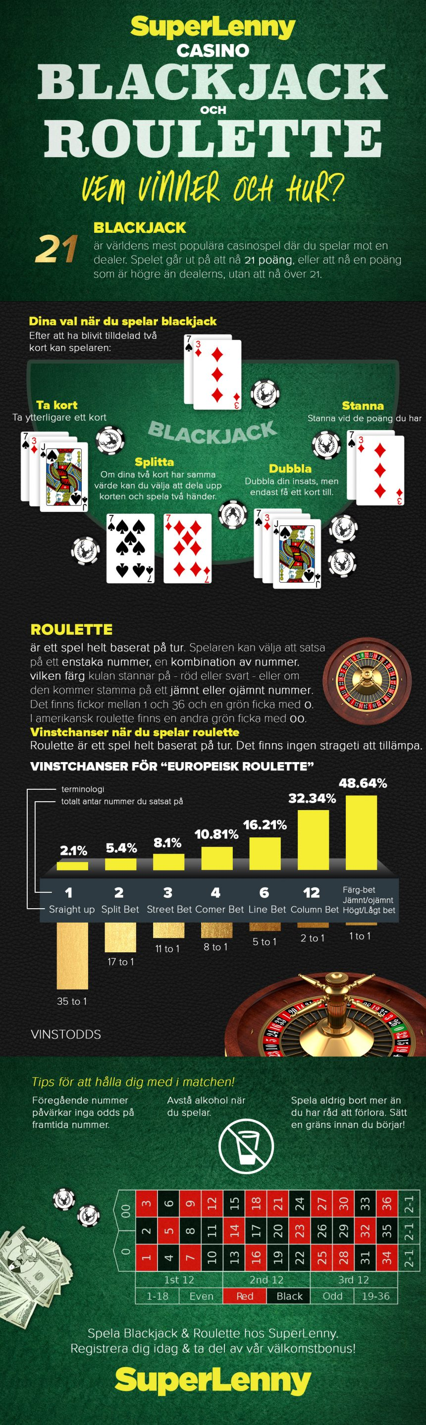 blackjack information